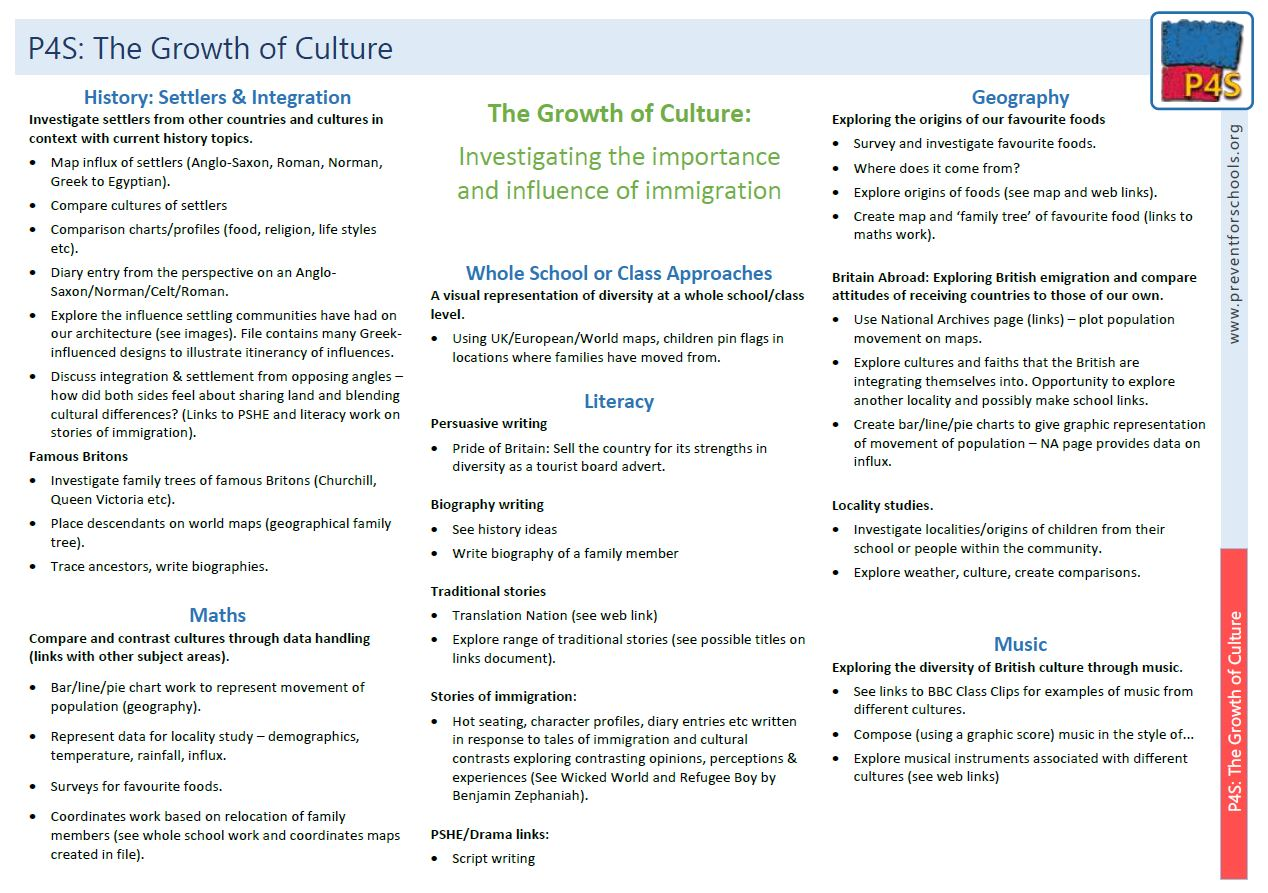 p4s primary schools the growth of culture screen shot of the growth of culture resource is shown below